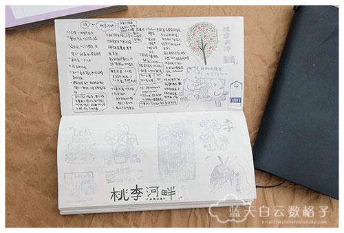 20150922_blue-edition-traveler's-notebook_0014